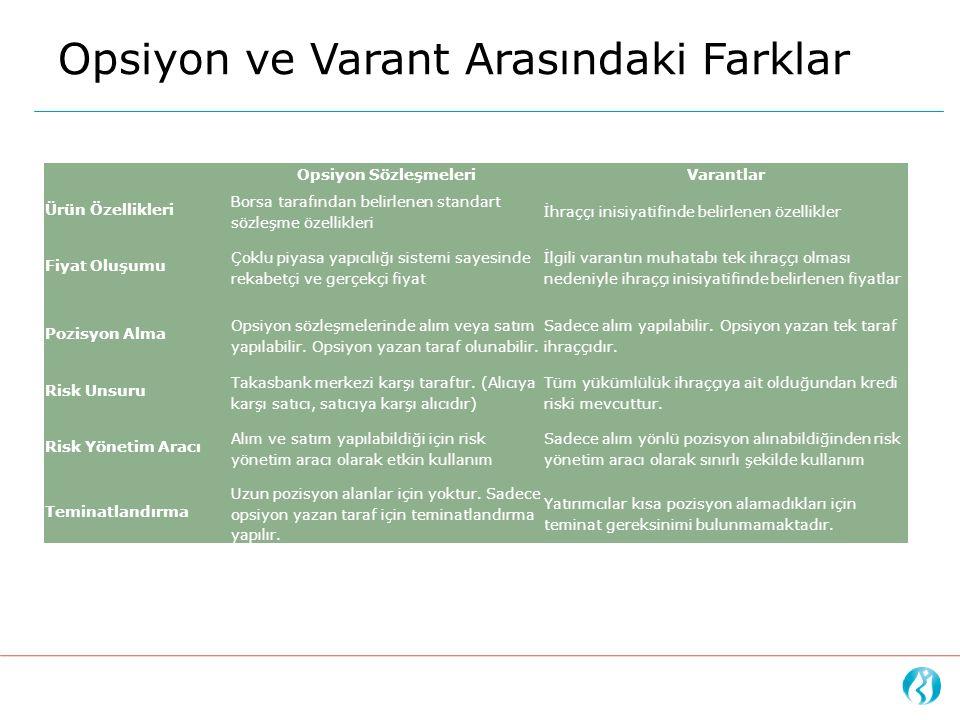 Opsiyon SözleşmeleriVarantlar Ürün Özellikleri Borsa tarafından belirlenen standart sözleşme özellikleri İhraççı inisiyatifinde belirlenen özellikler