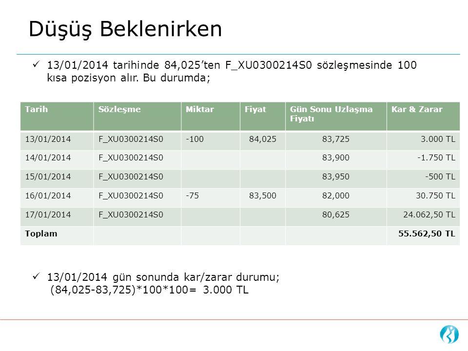 Düşüş Beklenirken 13/01/2014 tarihinde 84,025'ten F_XU0300214S0 sözleşmesinde 100 kısa pozisyon alır. Bu durumda; 13/01/2014 gün sonunda kar/zarar dur