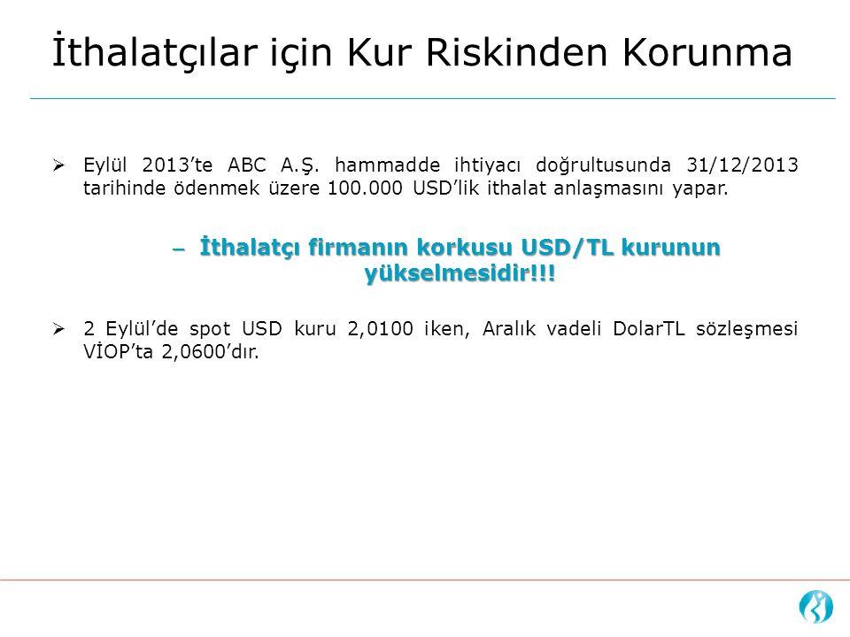  Eylül 2013'te ABC A.Ş. hammadde ihtiyacı doğrultusunda 31/12/2013 tarihinde ödenmek üzere 100.000 USD'lik ithalat anlaşmasını yapar. – İthalatçı fir