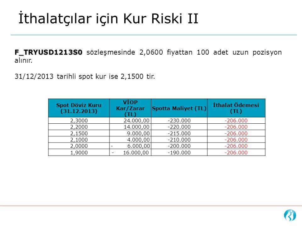 F_TRYUSD1213S0 F_TRYUSD1213S0 sözleşmesinde 2,0600 fiyattan 100 adet uzun pozisyon alınır. 31/12/2013 tarihli spot kur ise 2,1500 tir. Spot Döviz Kuru