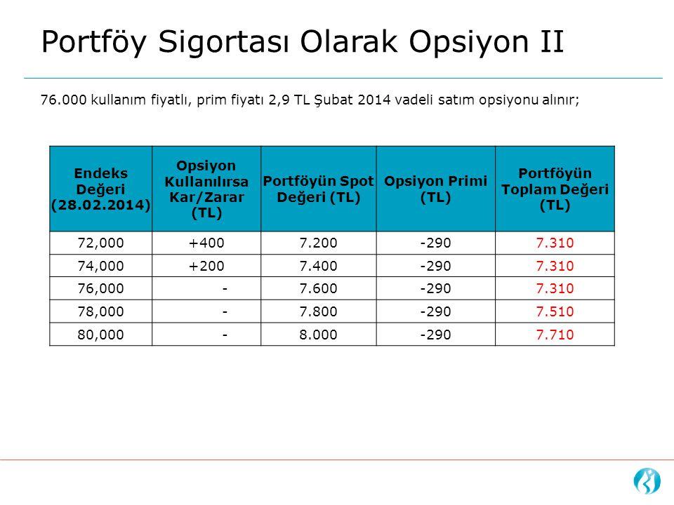 Portföy Sigortası Olarak Opsiyon II 76.000 kullanım fiyatlı, prim fiyatı 2,9 TL Şubat 2014 vadeli satım opsiyonu alınır; Endeks Değeri (28.02.2014) Op