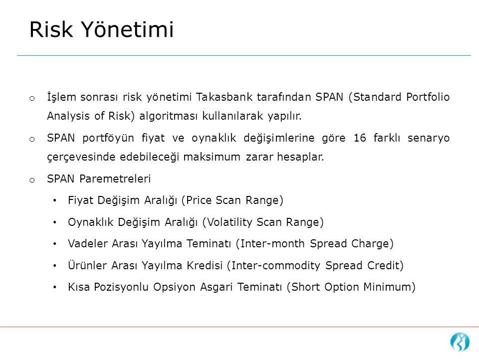 o İşlem sonrası risk yönetimi Takasbank tarafından SPAN (Standard Portfolio Analysis of Risk) algoritması kullanılarak yapılır. o SPAN portföyün fiyat
