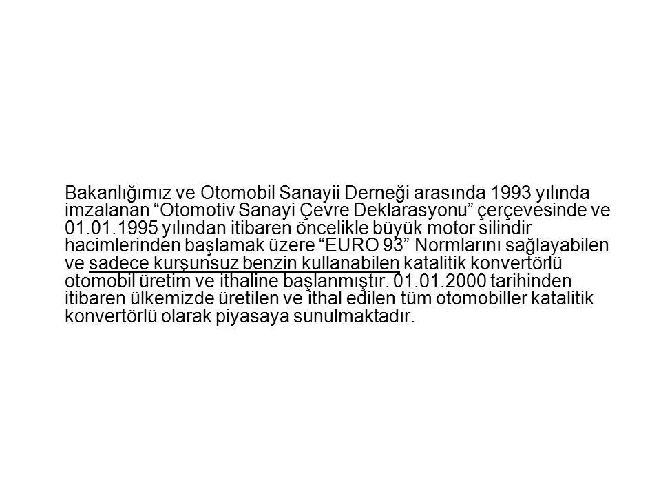 """Bakanlığımız ve Otomobil Sanayii Derneği arasında 1993 yılında imzalanan """"Otomotiv Sanayi Çevre Deklarasyonu"""" çerçevesinde ve 01.01.1995 yılından itib"""
