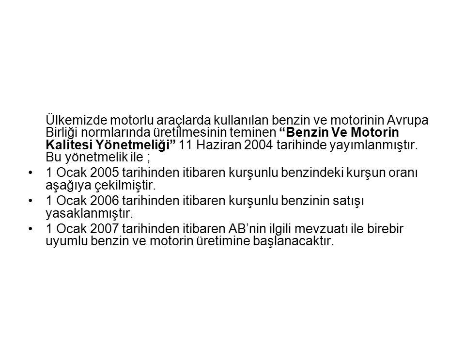 Benzin ve Motorin Kalitesi Yönetmeliği 2003/17/EC ile değişik 98/70/EC Resmi Gazete :11 Haziran 2004 Kurşunsuz Benzin 2007'ye kadar: Mecburi: 01.01.2005 sonra kurşunlu benzinde Pb 0.15 g/l olması gerek Mecburi : 01.01.2006 sonra eski araçlar hariç kurşunlu benzin yasak Mecburi : 01.01.2006 sonra eski araçlar hariç kurşunlu benzin yasak Mecburi :01.01.2007 kadar kurşunsuz benzin için EN 228 Mecburi :01.01.2007 kadar kurşunsuz benzin için EN 228 İsteğe Bağlı:Yürürlüğe girdikten sonra, kükürt 150 mg/kg Ek-I İsteğe Bağlı:Yürürlüğe girdikten sonra, kükürt 150 mg/kg Ek-I 01.01.2007 01.01.2007 Mecburi : Kükürt 50 mg/kg Ek-I Mecburi : Kükürt 50 mg/kg Ek-I İsteğe Bağlı : Kükürt 10 mg/kg Ek-III İsteğe Bağlı : Kükürt 10 mg/kg Ek-III 01.01.2009 Mecburi: Kükürt 10 mg/kg Ek-III Mecburi: Kükürt 10 mg/kg Ek-III 01.01.2007 Mecburi: Kükürt 50 mg/kg Ek-IV İsteğe Bağlı: Kükürt10 mg/kg Ek-IV 01.01.2009 Mecburi: Kükürt10 mg/kg Ek-IV Mecburi: Kükürt10 mg/kg Ek-IV Motorin 2007'ye kadar: Mecburi: EN 590 2007'ye kadar: Mecburi: EN 590 İsteğe Bağlı: Kükürt 350 mg/kg Ek-II İsteğe Bağlı: Kükürt 350 mg/kg Ek-II