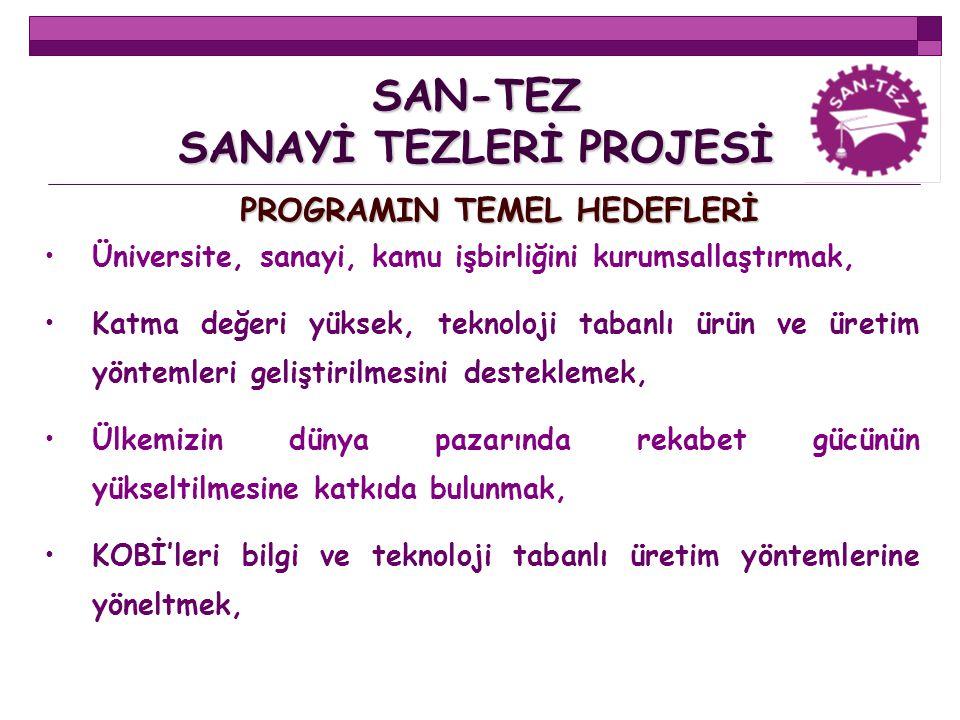 SAN-TEZ SÜREÇ NASIL İŞLİYOR.