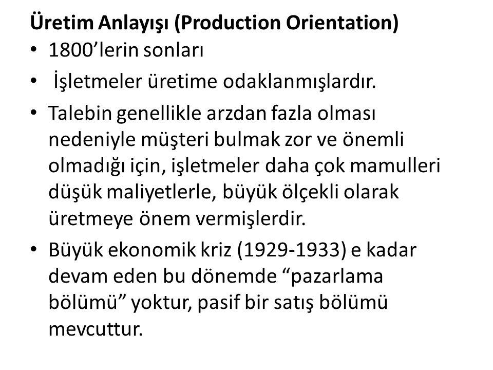 Üretim Anlayışı (Production Orientation) 1800'lerin sonları İşletmeler üretime odaklanmışlardır. Talebin genellikle arzdan fazla olması nedeniyle müşt