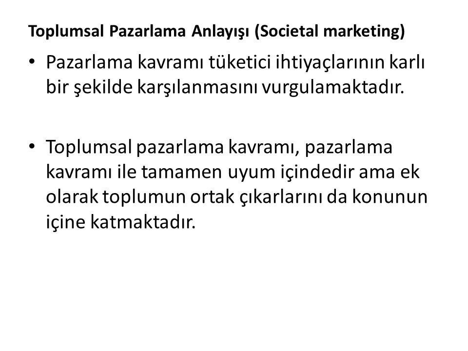 Toplumsal Pazarlama Anlayışı (Societal marketing) Pazarlama kavramı tüketici ihtiyaçlarının karlı bir şekilde karşılanmasını vurgulamaktadır. Toplumsa