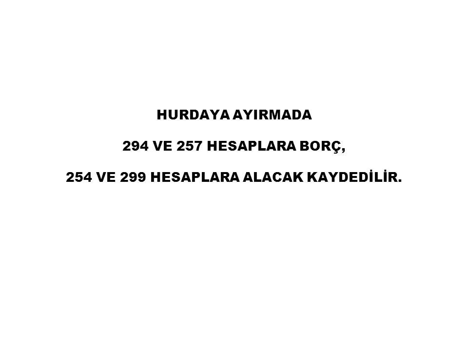 HURDAYA AYIRMADA 294 VE 257 HESAPLARA BORÇ, 254 VE 299 HESAPLARA ALACAK KAYDEDİLİR.