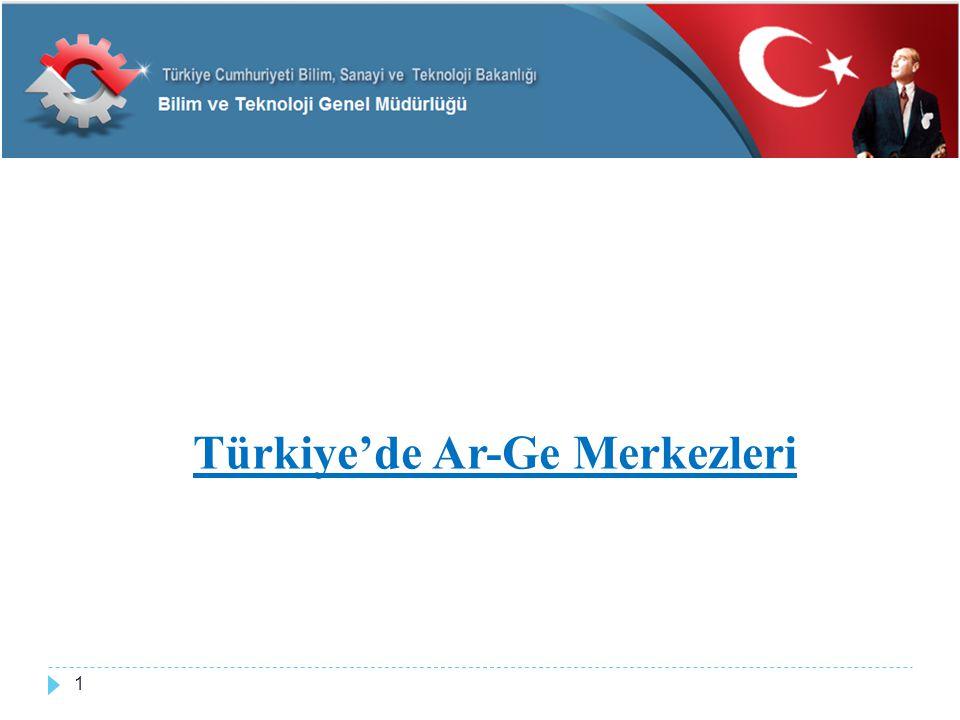 Bilim ve Teknoloji Genel Müdürlüğünce Yürütülen Ar-Ge Destek Programları 2014 2013 20092008 2007 2001 2