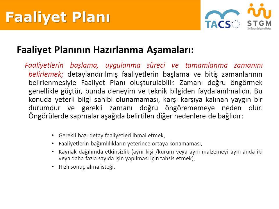 Faaliyet Planının Hazırlanma Aşamaları: Faaliyetlerin başlama, uygulanma süreci ve tamamlanma zamanını belirlemek; detaylandırılmış faaliyetlerin başl