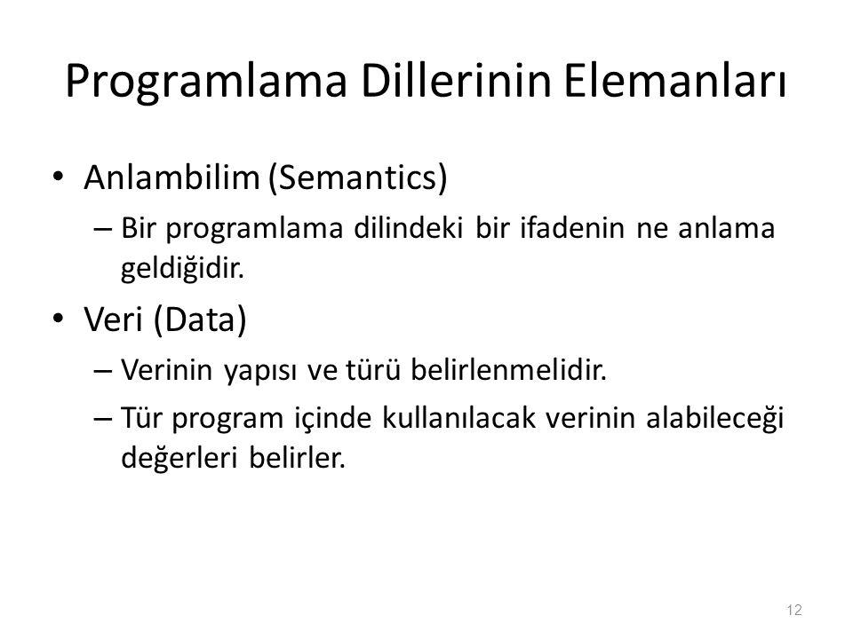 Programlama Dillerinin Elemanları Anlambilim (Semantics) – Bir programlama dilindeki bir ifadenin ne anlama geldiğidir. Veri (Data) – Verinin yapısı v