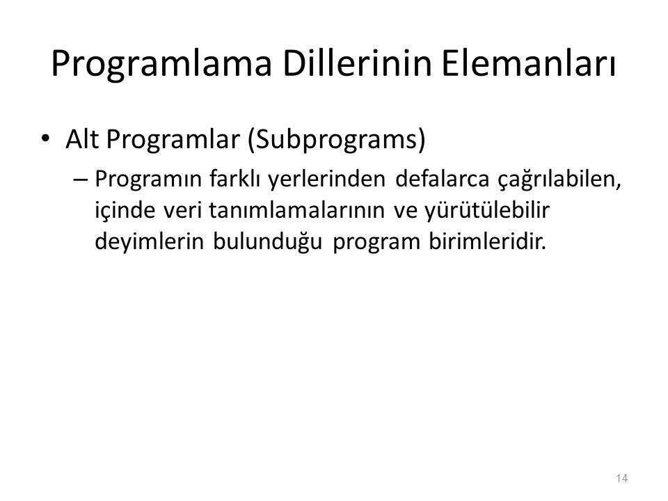 Programlama Dillerinin Elemanları Alt Programlar (Subprograms) – Programın farklı yerlerinden defalarca çağrılabilen, içinde veri tanımlamalarının ve