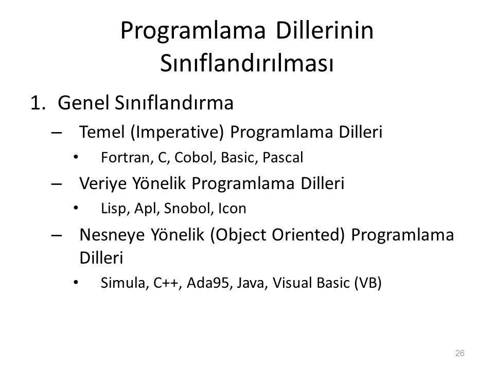 Programlama Dillerinin Sınıflandırılması 1.Genel Sınıflandırma – Temel (Imperative) Programlama Dilleri Fortran, C, Cobol, Basic, Pascal – Veriye Yöne