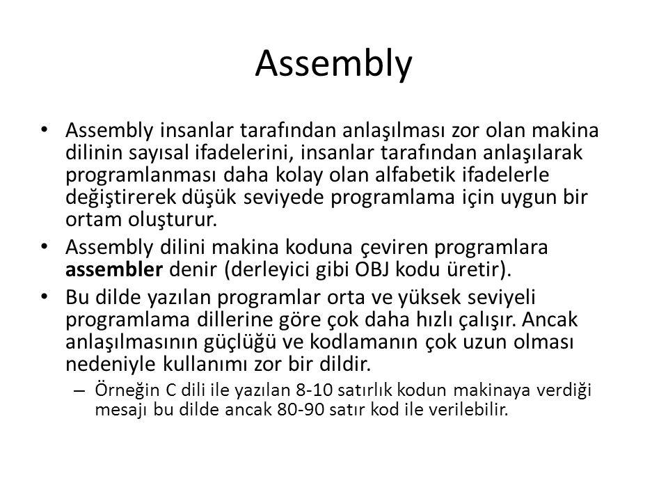 Assembly Assembly insanlar tarafından anlaşılması zor olan makina dilinin sayısal ifadelerini, insanlar tarafından anlaşılarak programlanması daha kol