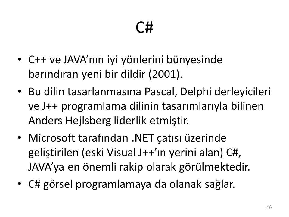 C# C++ ve JAVA'nın iyi yönlerini bünyesinde barındıran yeni bir dildir (2001). Bu dilin tasarlanmasına Pascal, Delphi derleyicileri ve J++ programlama