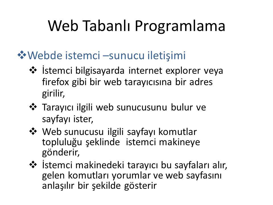 Web Tabanlı Programlama  Webde istemci –sunucu iletişimi  İstemci bilgisayarda internet explorer veya firefox gibi bir web tarayıcısına bir adres gi