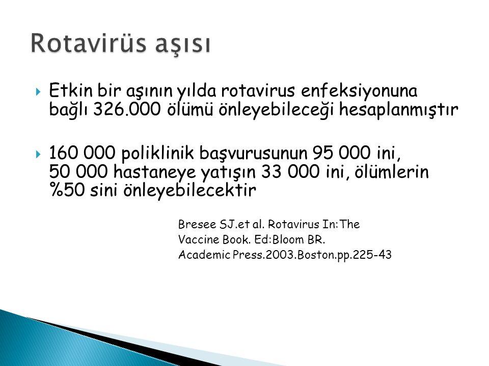  Etkin bir aşının yılda rotavirus enfeksiyonuna bağlı 326.000 ölümü önleyebileceği hesaplanmıştır  160 000 poliklinik başvurusunun 95 000 ini, 50 000 hastaneye yatışın 33 000 ini, ölümlerin %50 sini önleyebilecektir Bresee SJ.et al.