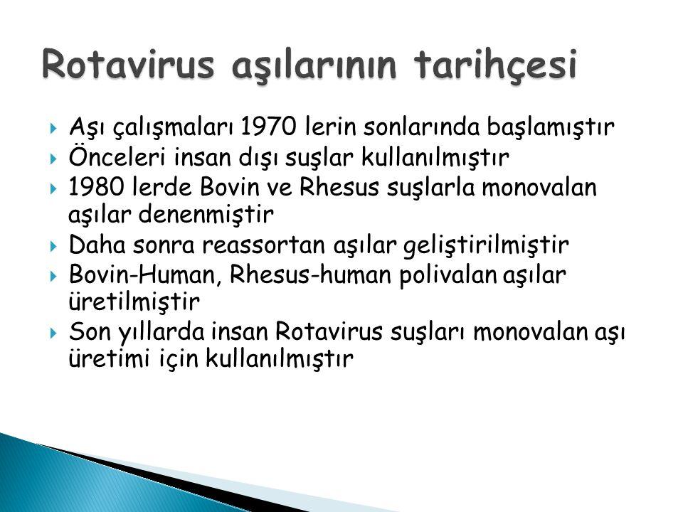  Aşı çalışmaları 1970 lerin sonlarında başlamıştır  Önceleri insan dışı suşlar kullanılmıştır  1980 lerde Bovin ve Rhesus suşlarla monovalan aşılar denenmiştir  Daha sonra reassortan aşılar geliştirilmiştir  Bovin-Human, Rhesus-human polivalan aşılar üretilmiştir  Son yıllarda insan Rotavirus suşları monovalan aşı üretimi için kullanılmıştır