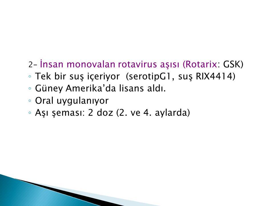 2- İnsan monovalan rotavirus aşısı (Rotarix: GSK) ◦ Tek bir suş içeriyor (serotipG1, suş RIX4414) ◦ Güney Amerika'da lisans aldı.