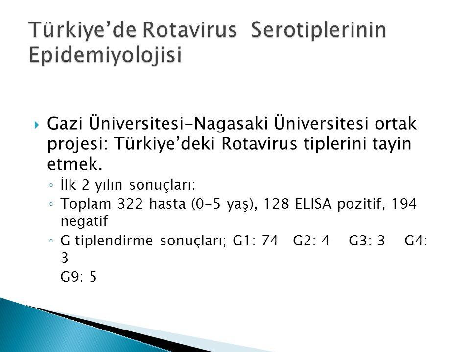  Gazi Üniversitesi-Nagasaki Üniversitesi ortak projesi: Türkiye'deki Rotavirus tiplerini tayin etmek.