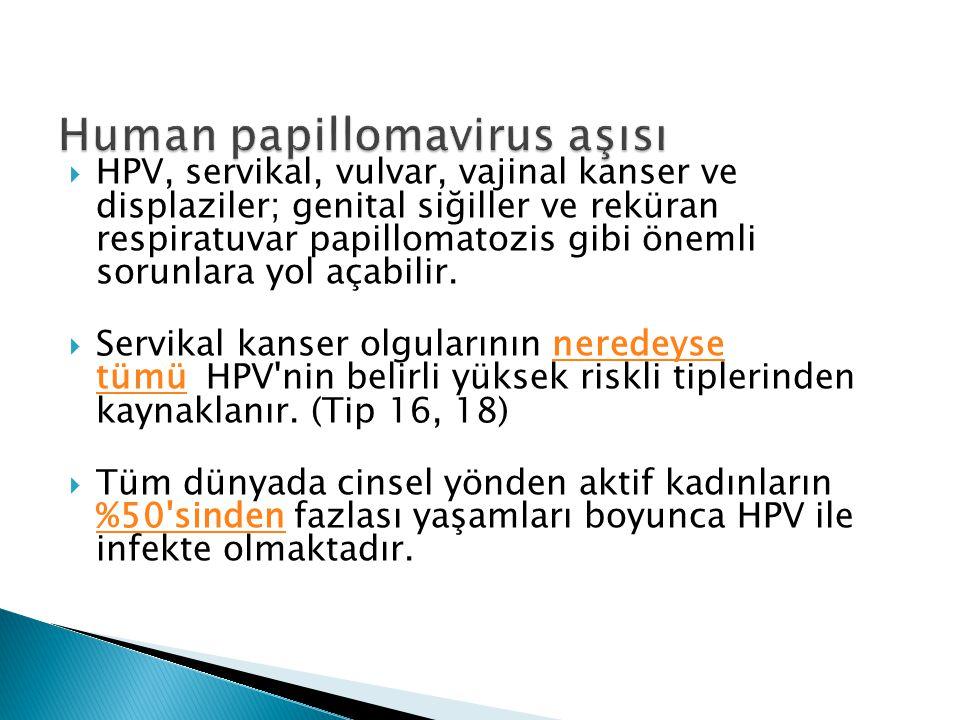  HPV, servikal, vulvar, vajinal kanser ve displaziler; genital siğiller ve reküran respiratuvar papillomatozis gibi önemli sorunlara yol açabilir.