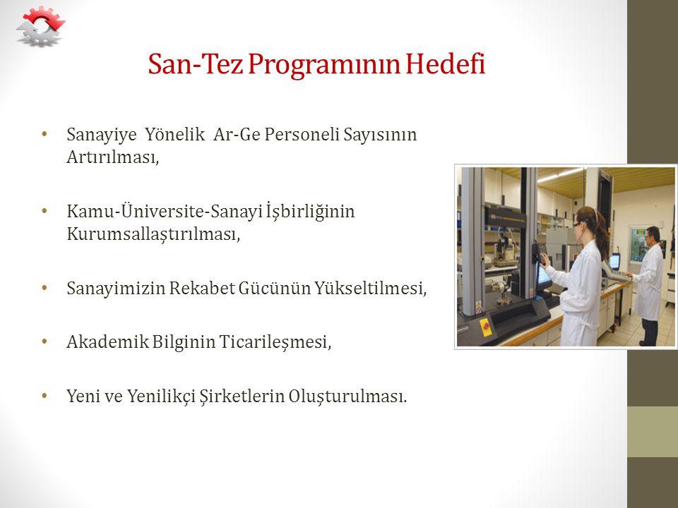 San-Tez Programının Hedefi Sanayiye Yönelik Ar-Ge Personeli Sayısının Artırılması, Kamu-Üniversite-Sanayi İşbirliğinin Kurumsallaştırılması, Sanayimiz