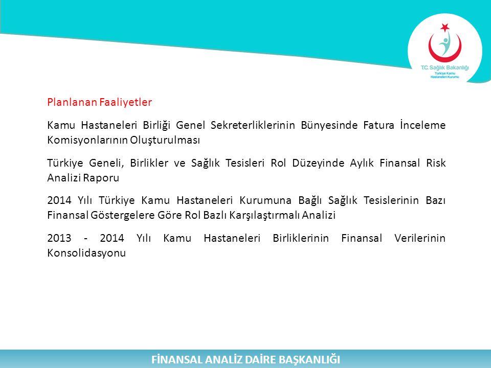 FİNANSAL ANALİZ DAİRE BAŞKANLIĞI Planlanan Faaliyetler Kamu Hastaneleri Birliği Genel Sekreterliklerinin Bünyesinde Fatura İnceleme Komisyonlarının Oluşturulması Türkiye Geneli, Birlikler ve Sağlık Tesisleri Rol Düzeyinde Aylık Finansal Risk Analizi Raporu 2014 Yılı Türkiye Kamu Hastaneleri Kurumuna Bağlı Sağlık Tesislerinin Bazı Finansal Göstergelere Göre Rol Bazlı Karşılaştırmalı Analizi 2013 - 2014 Yılı Kamu Hastaneleri Birliklerinin Finansal Verilerinin Konsolidasyonu