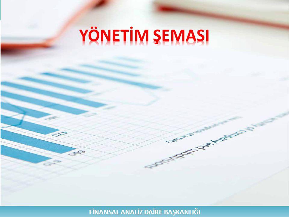 729 FİNANSAL ANALİZ DAİRE BAŞKANLIĞI Türkiye Kamu Hastaneleri Kurum Başkanlığı Mali Hizmetler Kurum Başkan Yardımcılığı Finansal Analiz Daire Başkanlığı Sağlık Sigortası ve Faturalandırma Birimi Maliyet Analizi Birimi Mali Analiz Birimi Kamu Hastaneleri Birliği Genel Sekreterliği Mali Hizmetler Başkanlığı Finansal Analiz Uzmanı Sağlık Tesisi İdari ve Mali İşler Müdürü TİG Birim Sorumlusu İstatistik Birim Sorumlusu Taşınır Kayıt Kontrol Yetkilisi Faturalandırma Birim Sorumlusu Koordinasyon HBYS Birim Sorumlusu Satınalma Birim Sorumlusu Sağlık Tesisi Başhekimlik Tıbbi Danışman Finansal Koordinasyon Birimi Türkiye Kamu Hastaneleri Kurumu Paydaşlar Koordinasyon