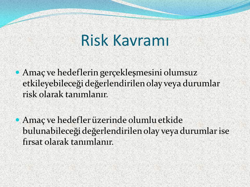 Risk Kavramı Amaç ve hedeflerin gerçekleşmesini olumsuz etkileyebileceği değerlendirilen olay veya durumlar risk olarak tanımlanır.