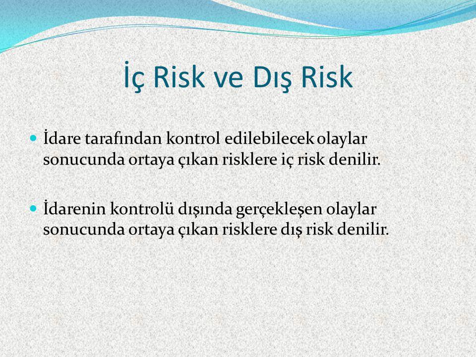 İç Risk ve Dış Risk İdare tarafından kontrol edilebilecek olaylar sonucunda ortaya çıkan risklere iç risk denilir.