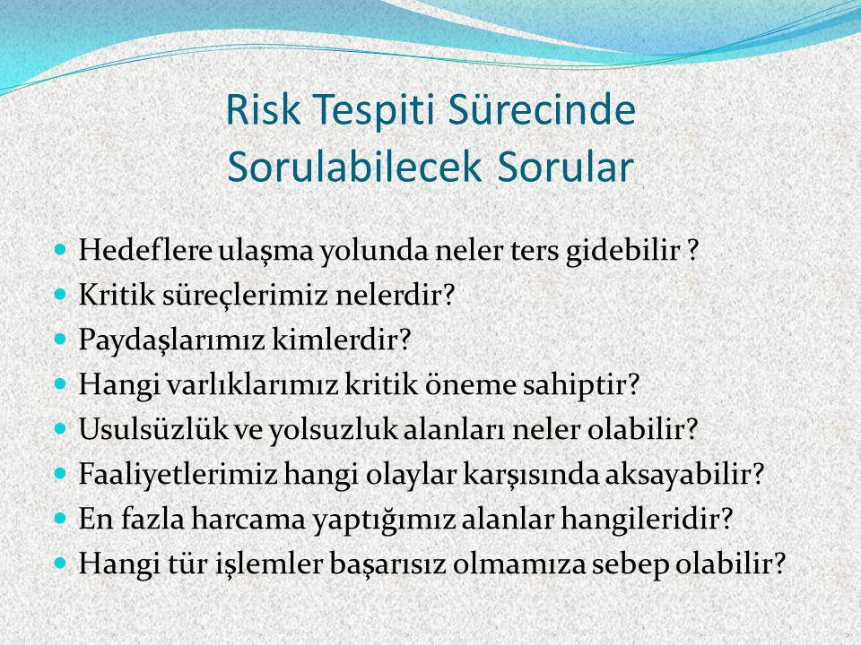 Risk Tespiti Sürecinde Sorulabilecek Sorular Hedeflere ulaşma yolunda neler ters gidebilir .