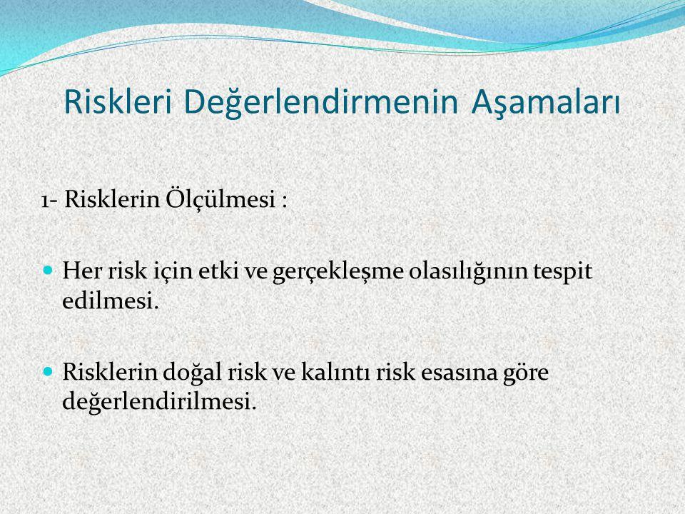 Riskleri Değerlendirmenin Aşamaları 1- Risklerin Ölçülmesi : Her risk için etki ve gerçekleşme olasılığının tespit edilmesi.