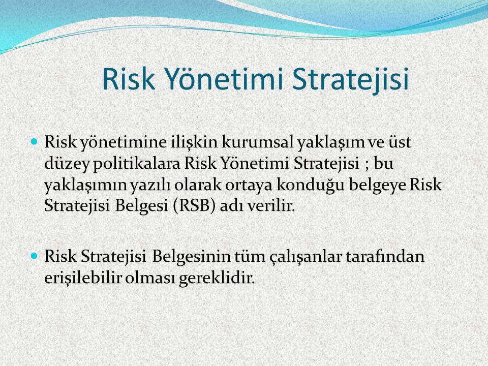 Risk Yönetimi Stratejisi Risk yönetimine ilişkin kurumsal yaklaşım ve üst düzey politikalara Risk Yönetimi Stratejisi ; bu yaklaşımın yazılı olarak ortaya konduğu belgeye Risk Stratejisi Belgesi (RSB) adı verilir.