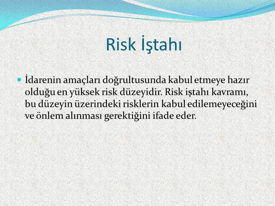 Risk İştahı İdarenin amaçları doğrultusunda kabul etmeye hazır olduğu en yüksek risk düzeyidir.