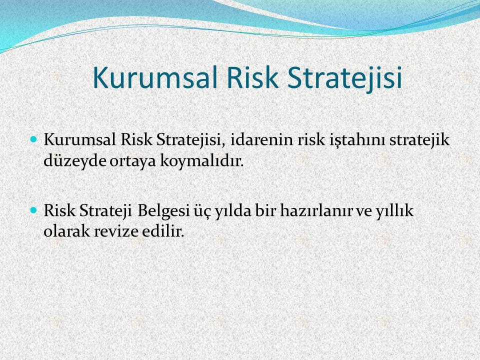 Kurumsal Risk Stratejisi Kurumsal Risk Stratejisi, idarenin risk iştahını stratejik düzeyde ortaya koymalıdır.