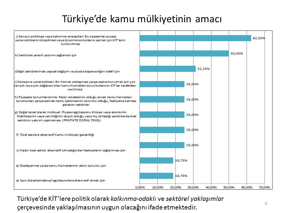 Türkiye'de kamu mülkiyetinin amacı 6 Türkiye'de KİT'lere politik olarak kalkınma-odaklı ve sektörel yaklaşımlar çerçevesinde yaklaşılmasının uygun olacağını ifade etmektedir.
