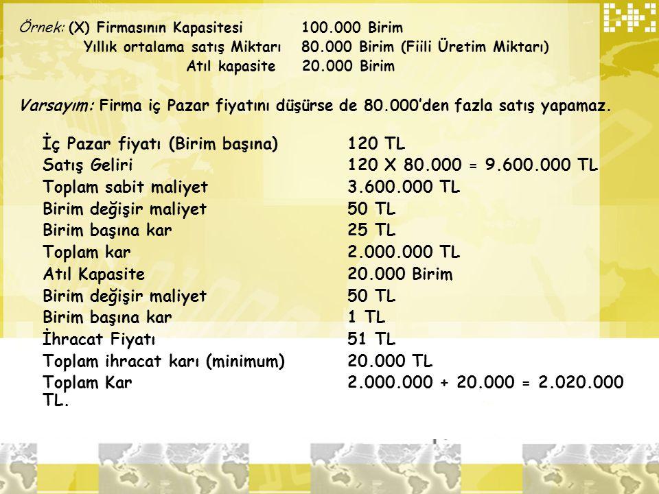Örnek: (X) Firmasının Kapasitesi 100.000 Birim Yıllık ortalama satış Miktarı 80.000 Birim (Fiili Üretim Miktarı) Atıl kapasite 20.000 Birim Varsayım: