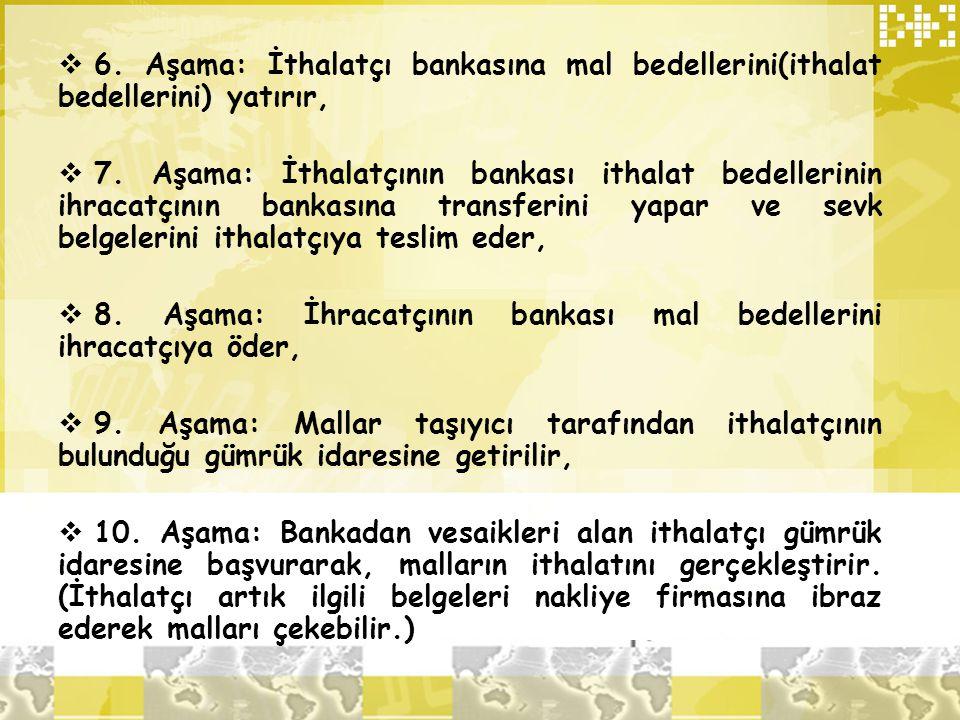  6. Aşama: İthalatçı bankasına mal bedellerini(ithalat bedellerini) yatırır,  7. Aşama: İthalatçının bankası ithalat bedellerinin ihracatçının banka