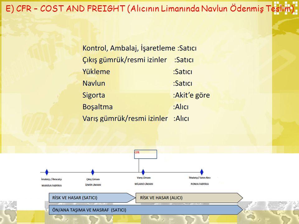 E) CFR – COST AND FREIGHT (Alıcının Limanında Navlun Ödenmiş Teslim)