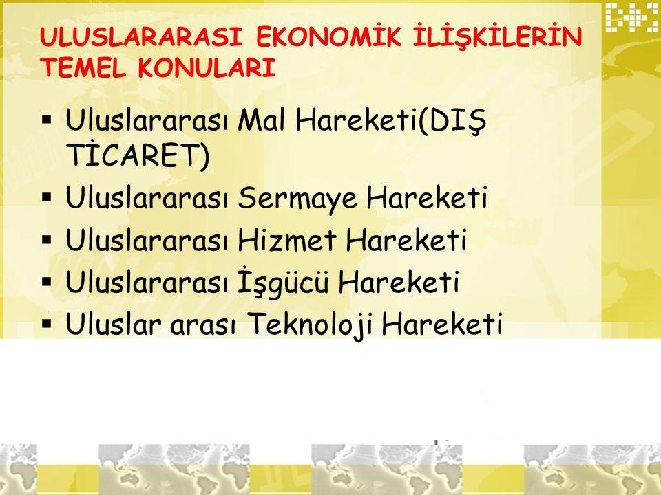 Küresel Bilgi Sistemi Sınıflandırması 1.