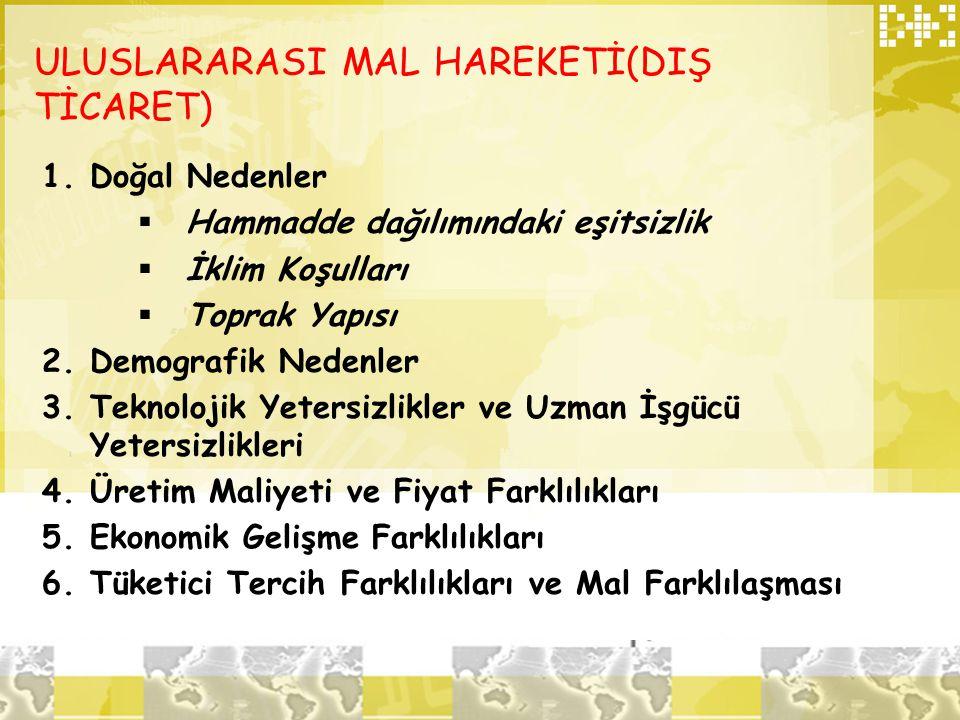 ULUSAL VE ULUSLARARASI TİCARET ARASINDAKİ FARKLILIKLAR 4.