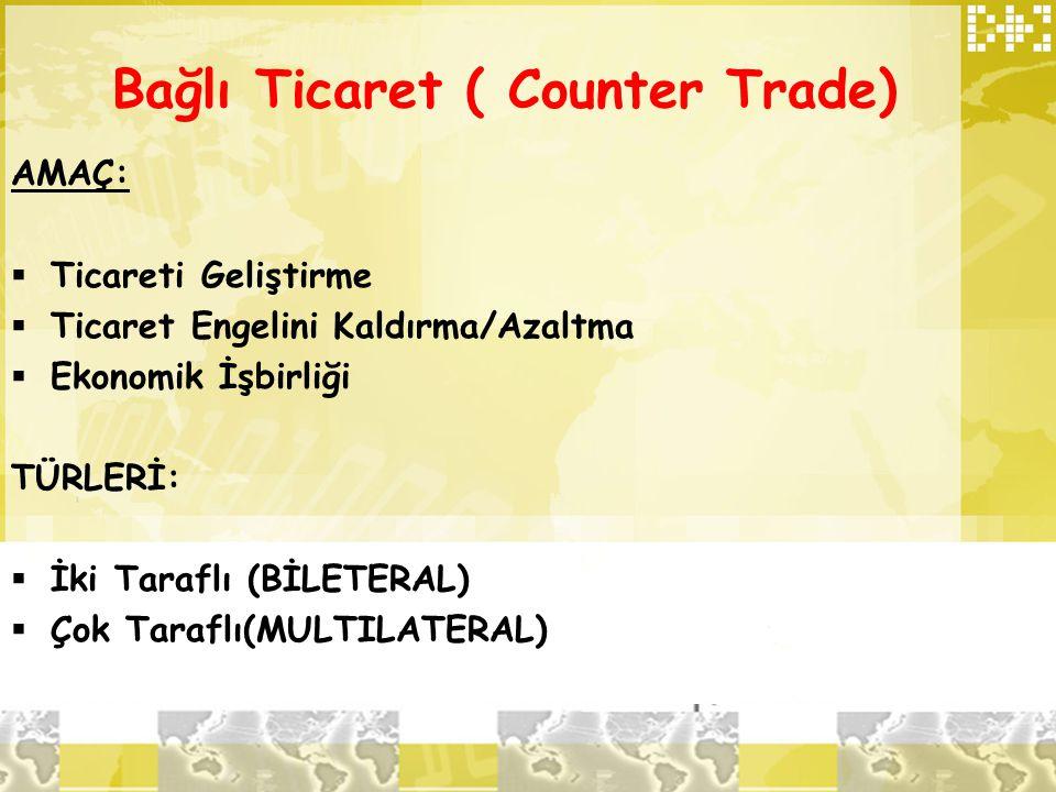 Bağlı Ticaret ( Counter Trade) AMAÇ:  Ticareti Geliştirme  Ticaret Engelini Kaldırma/Azaltma  Ekonomik İşbirliği TÜRLERİ:  İki Taraflı (BİLETERAL)
