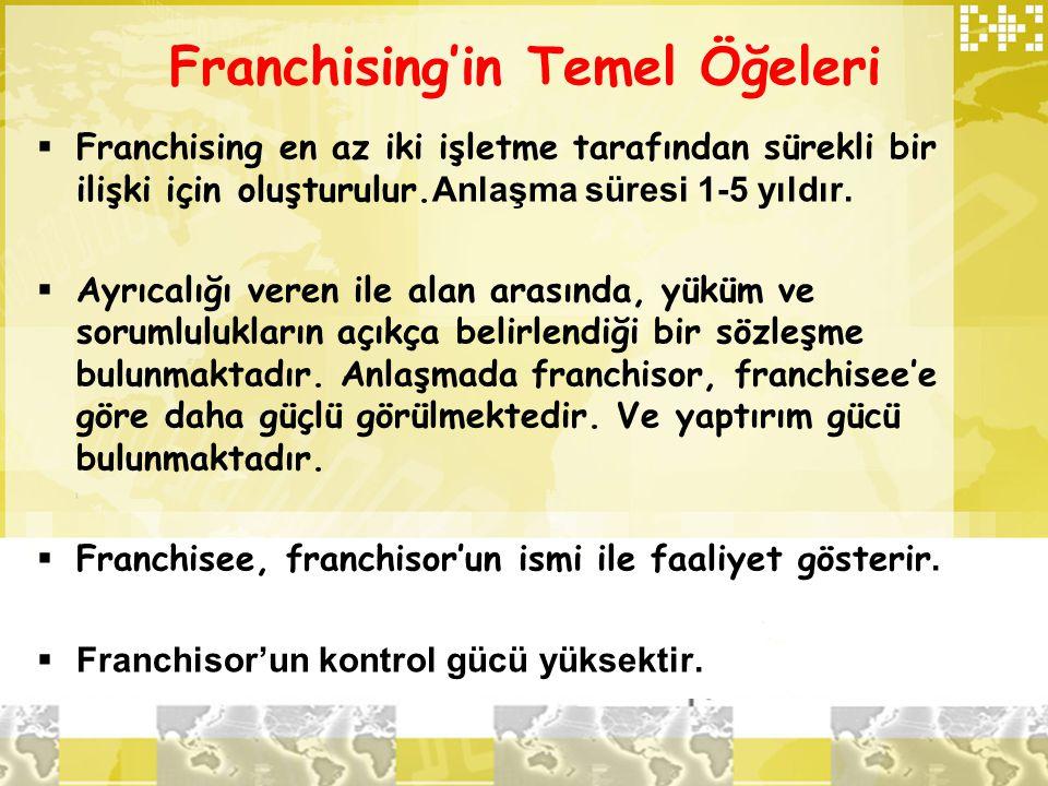 Franchising'in Temel Öğeleri  Franchising en az iki işletme tarafından sürekli bir ilişki için oluşturulur. Anlaşma süresi 1-5 yıldır.  Ayrıcalığı v