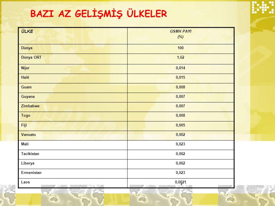 KÜRESEL ÜRÜN STRATEJİLERİ 4.