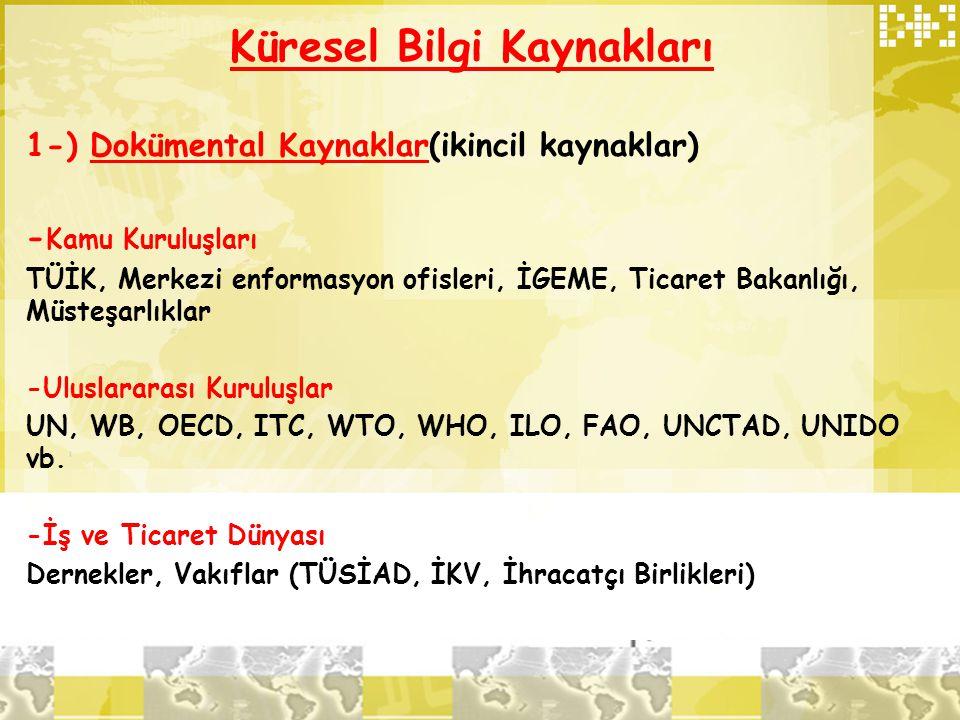 Küresel Bilgi Kaynakları 1-) Dokümental Kaynaklar(ikincil kaynaklar) - Kamu Kuruluşları TÜİK, Merkezi enformasyon ofisleri, İGEME, Ticaret Bakanlığı,