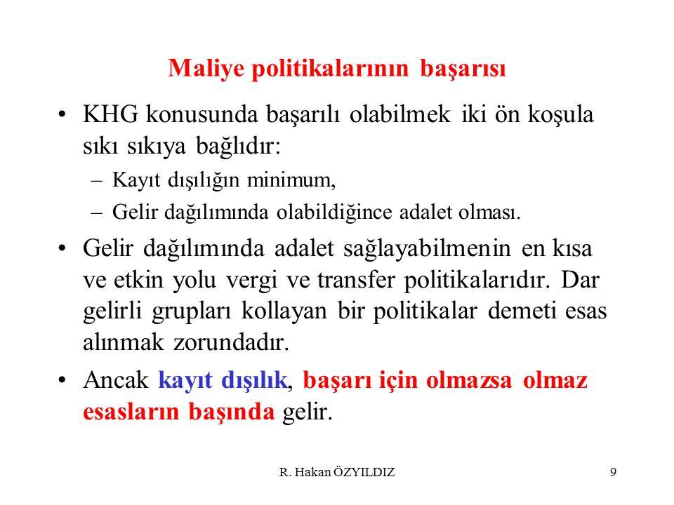 R.Hakan ÖZYILDIZ10 Neden.