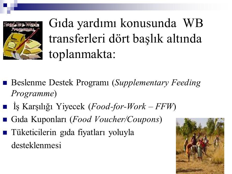 Gıda yardımı konusunda WB transferleri dört başlık altında toplanmakta: Beslenme Destek Programı (Supplementary Feeding Programme) İş Karşılığı Yiyece