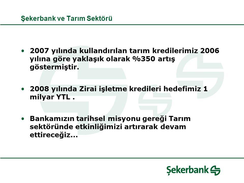 Şekerbank ve Tarım Sektörü 2007 yılında kullandırılan tarım kredilerimiz 2006 yılına göre yaklaşık olarak %350 artış göstermiştir.