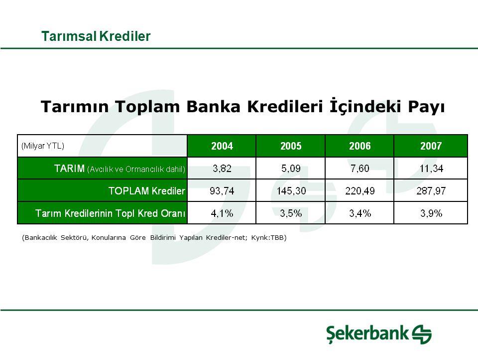 Tarımsal Kredi TOA 2007 Tarım kredilerinde %3.16 2006 Tarım kredilerinde %3.12 Tarım Kredilerinde Takip Oranları