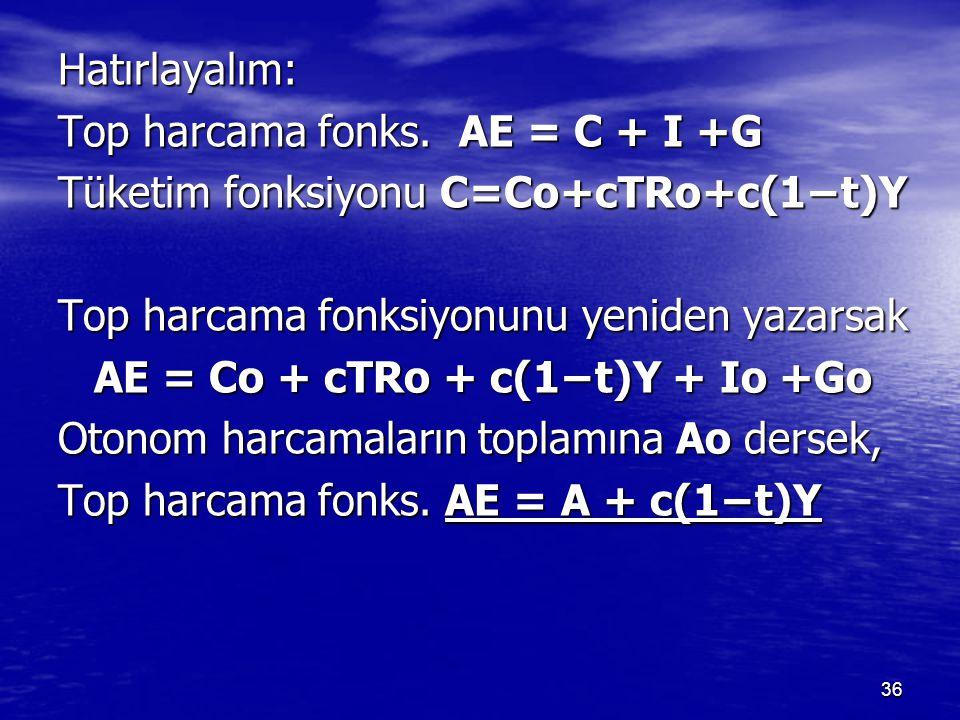 Hatırlayalım: Top harcama fonks. AE = C + I +G Tüketim fonksiyonu C=Co+cTRo+c(1−t)Y Top harcama fonksiyonunu yeniden yazarsak AE = Co + cTRo + c(1−t)Y